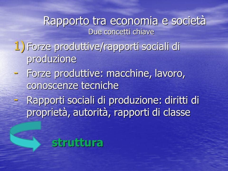 Rapporto tra economia e società Due concetti chiave