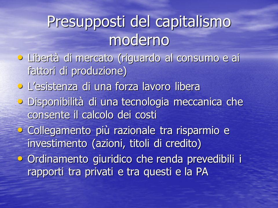 Presupposti del capitalismo moderno