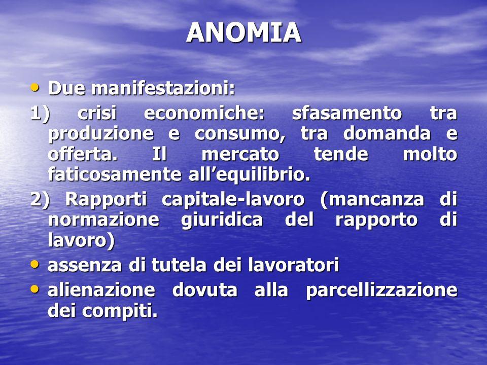 ANOMIA Due manifestazioni: