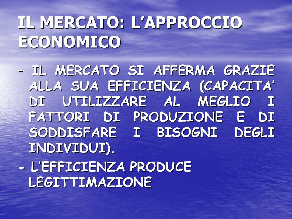 IL MERCATO: L'APPROCCIO ECONOMICO