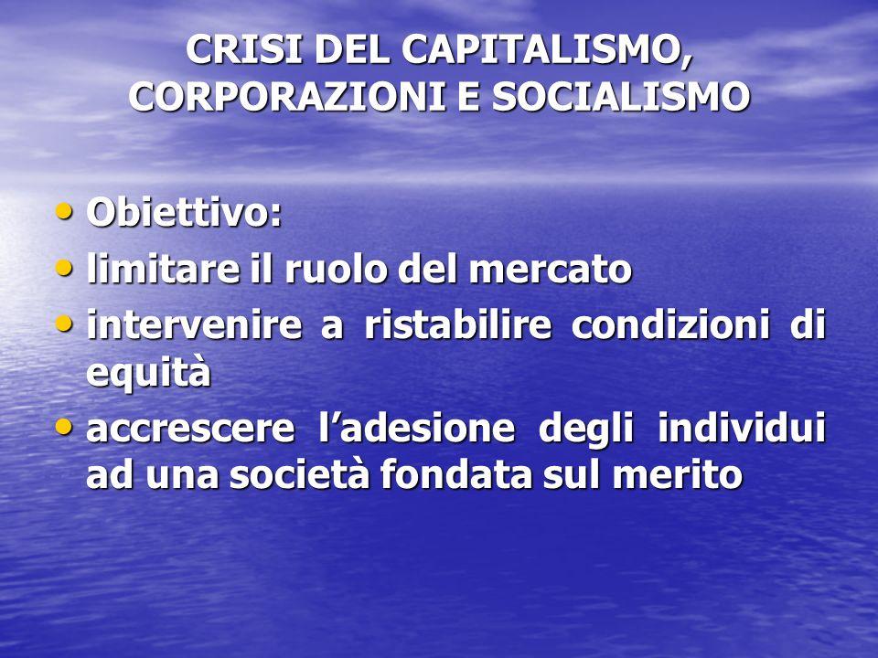 CRISI DEL CAPITALISMO, CORPORAZIONI E SOCIALISMO