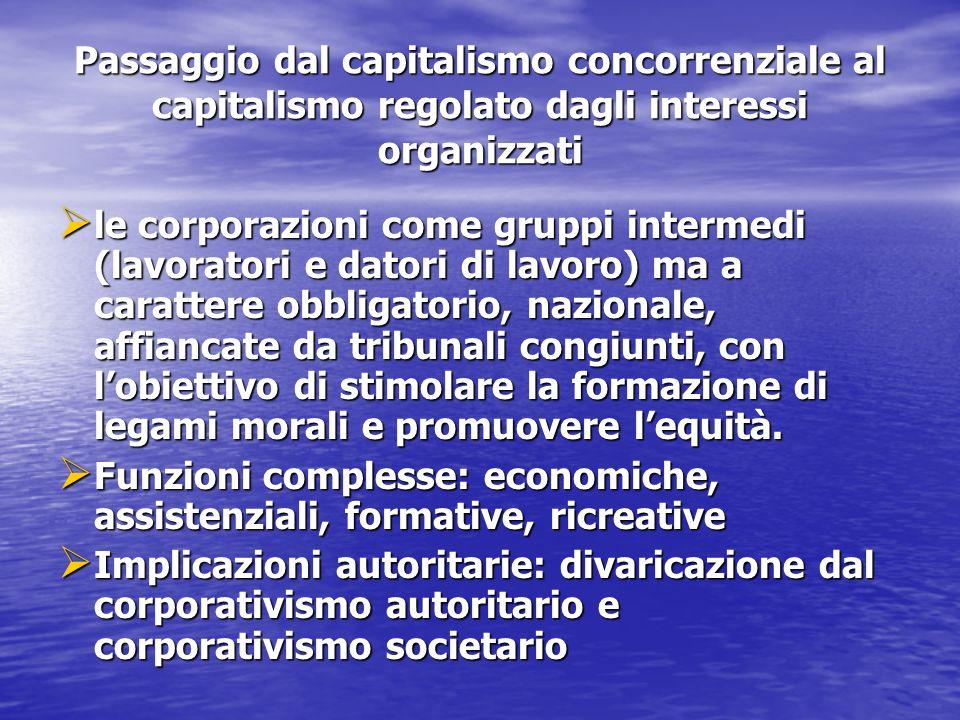 Passaggio dal capitalismo concorrenziale al capitalismo regolato dagli interessi organizzati