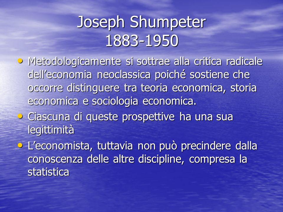 Joseph Shumpeter 1883-1950