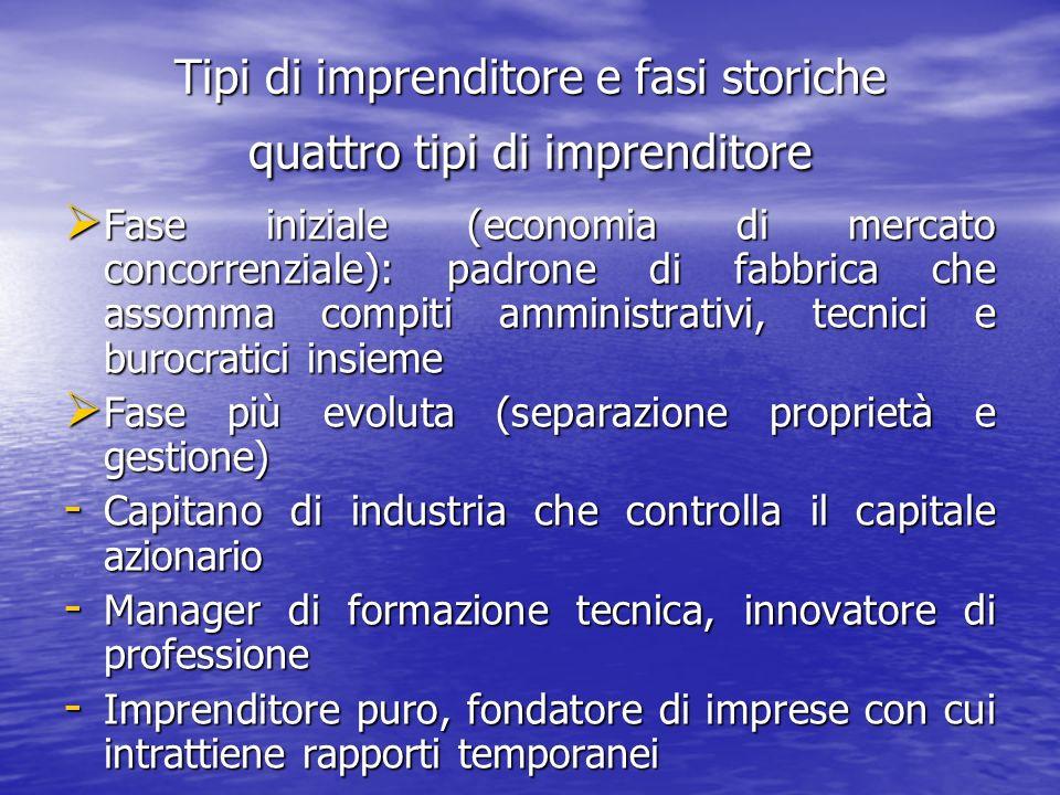 Tipi di imprenditore e fasi storiche quattro tipi di imprenditore