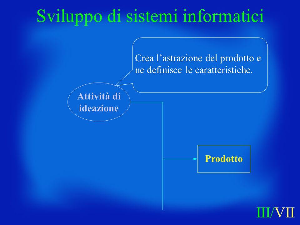 Sviluppo di sistemi informatici
