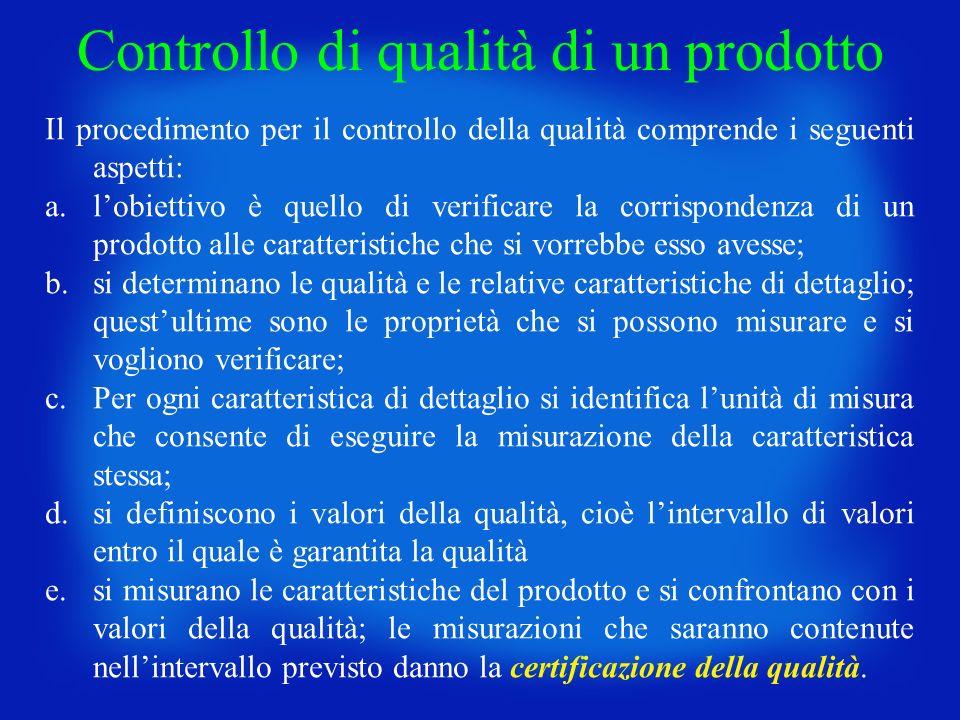Controllo di qualità di un prodotto