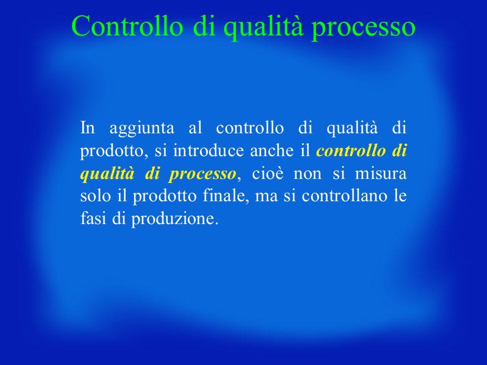 Controllo di qualità processo