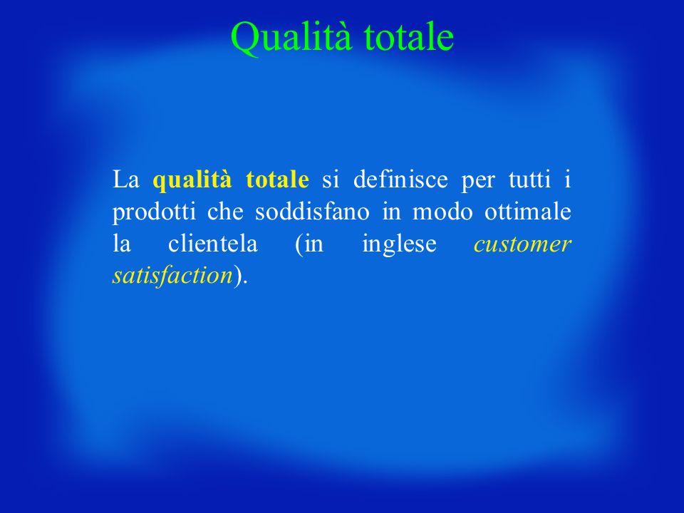 Qualità totale La qualità totale si definisce per tutti i prodotti che soddisfano in modo ottimale la clientela (in inglese customer satisfaction).