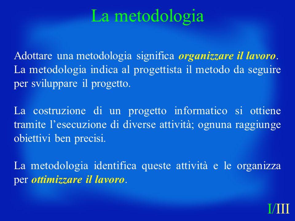 La metodologia Adottare una metodologia significa organizzare il lavoro.