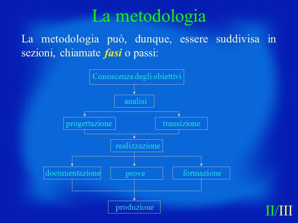 La metodologia La metodologia può, dunque, essere suddivisa in sezioni, chiamate fasi o passi: Conoscenza degli obiettivi.