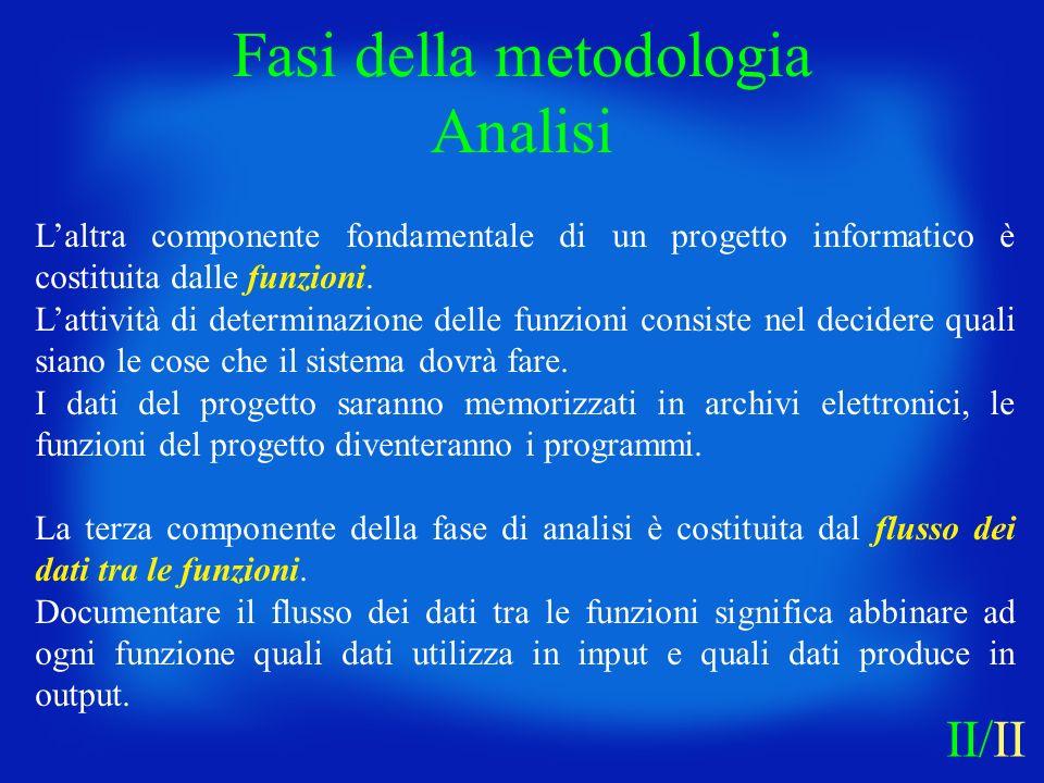 Fasi della metodologia