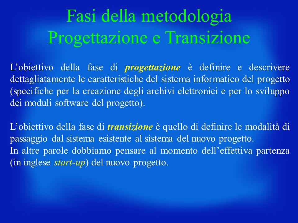 Fasi della metodologia Progettazione e Transizione