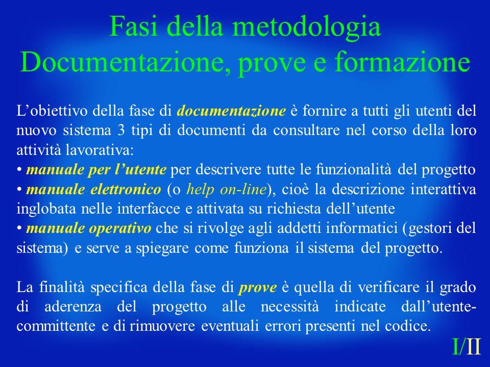 Fasi della metodologia Documentazione, prove e formazione