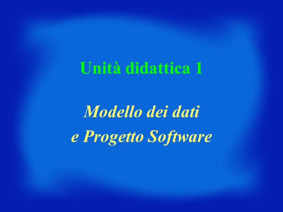 Modello dei dati e Progetto Software