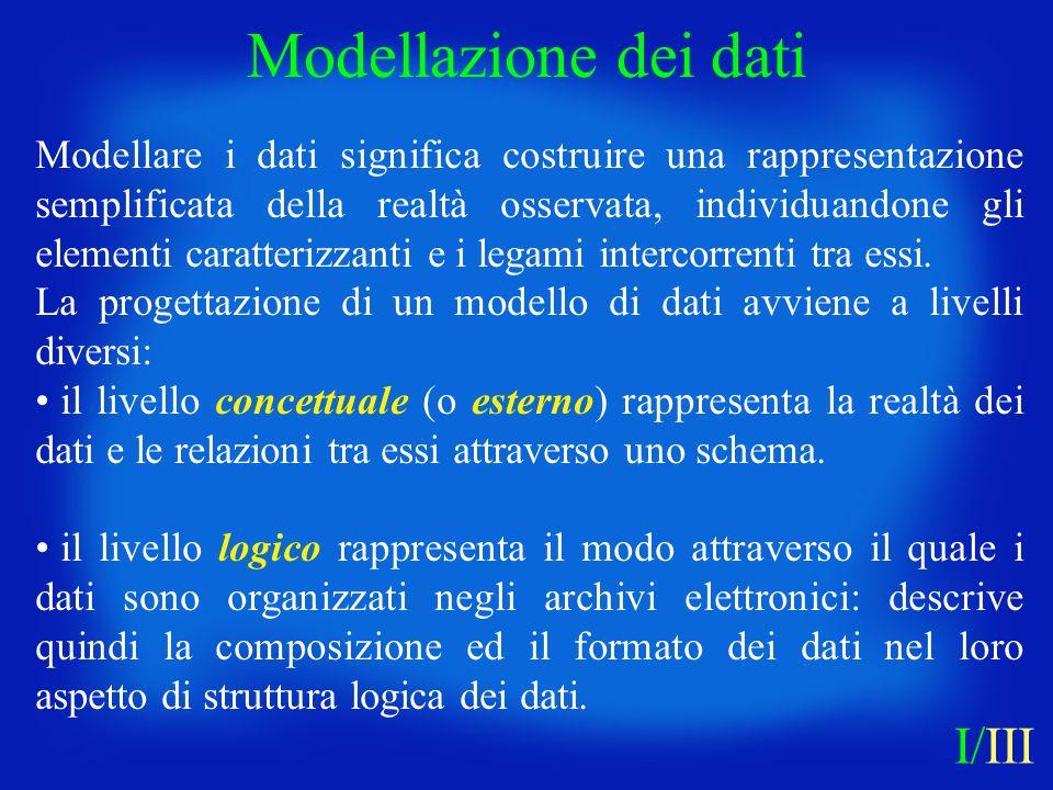 Modellazione dei dati I/III
