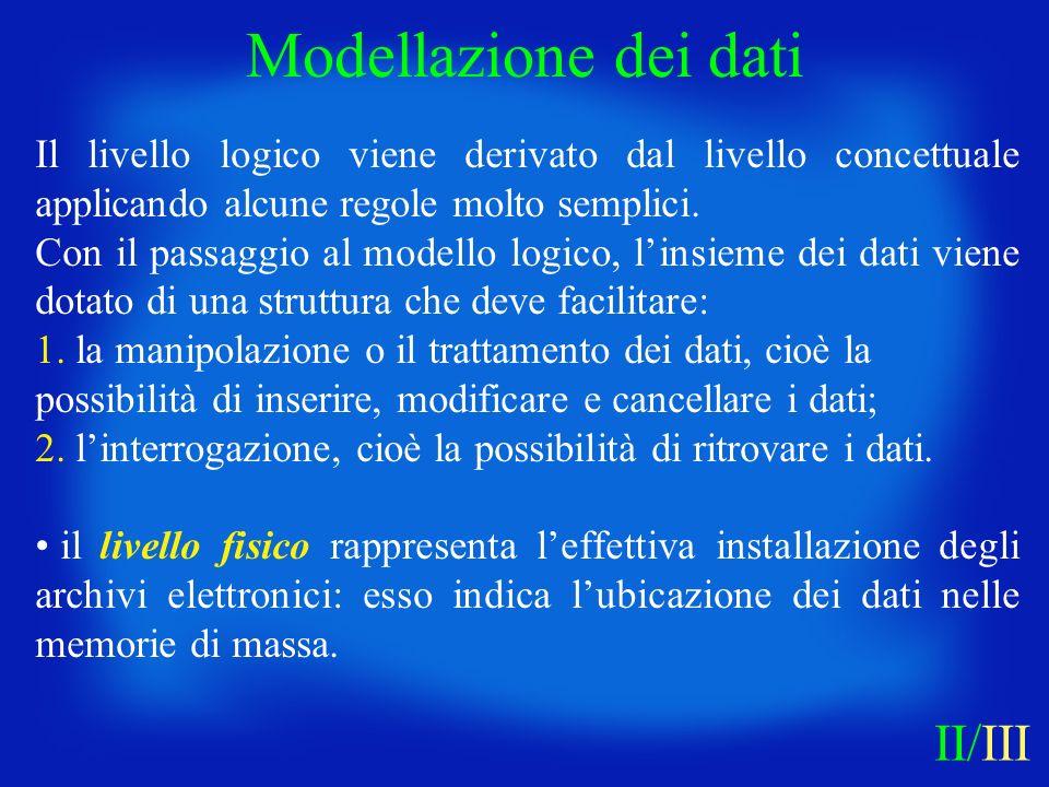 Modellazione dei dati II/III