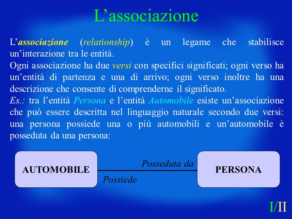 L'associazione L'associazione (relationship) è un legame che stabilisce un'interazione tra le entità.