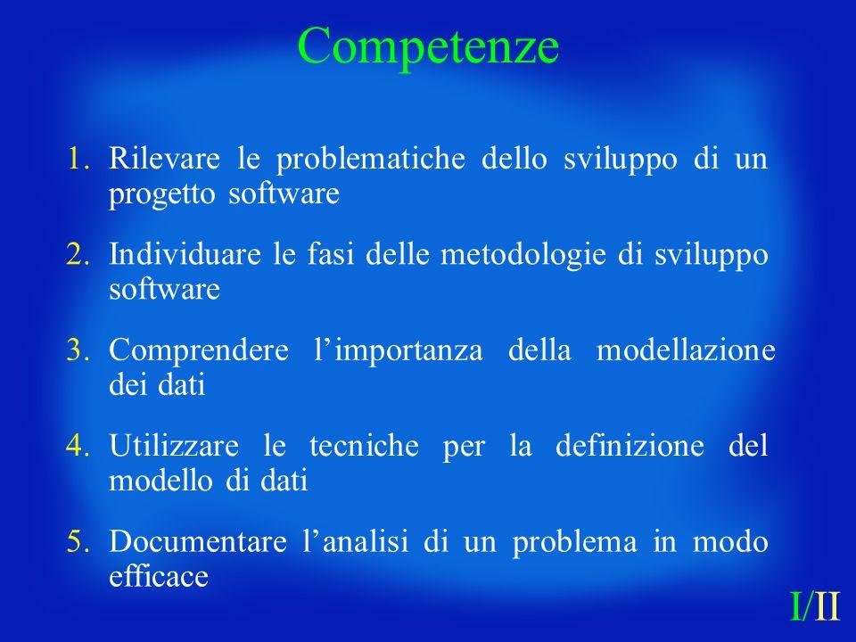 Competenze 1. Rilevare le problematiche dello sviluppo di un progetto software. 2. Individuare le fasi delle metodologie di sviluppo software.