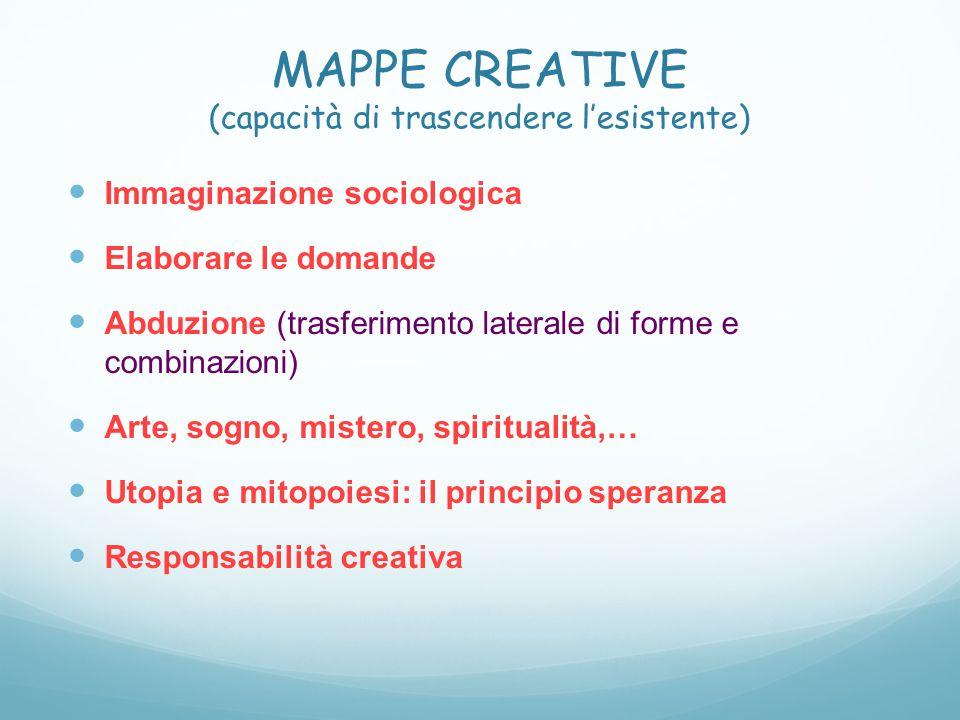 MAPPE CREATIVE (capacità di trascendere l'esistente)
