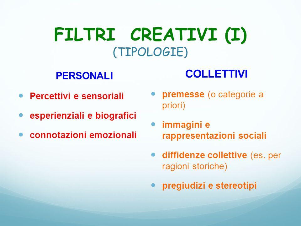 FILTRI CREATIVI (I) (TIPOLOGIE)