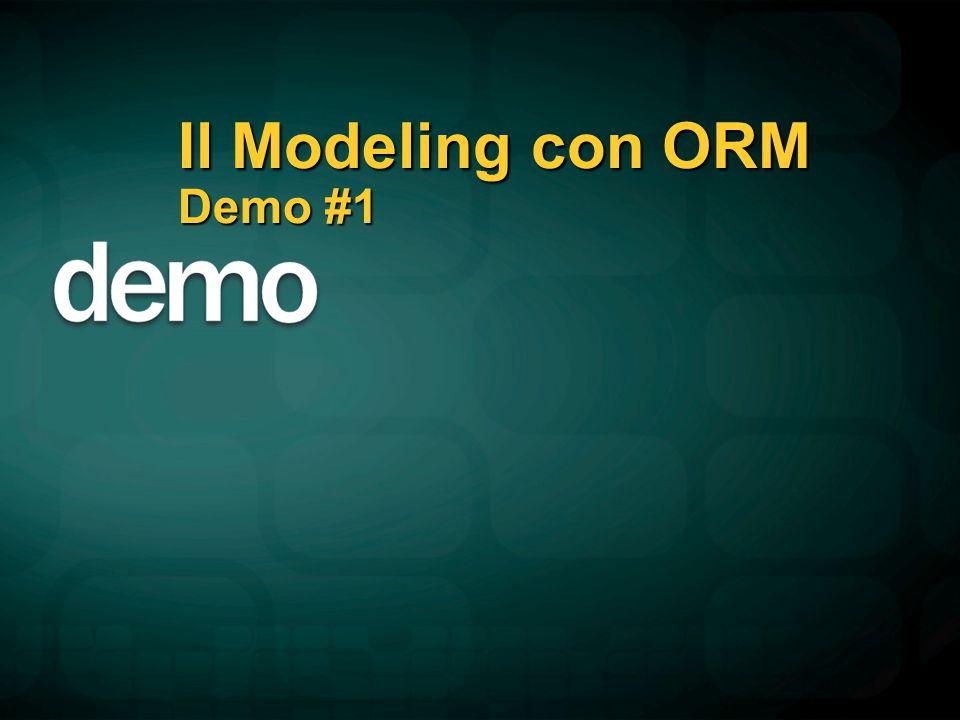 Il Modeling con ORM Demo #1