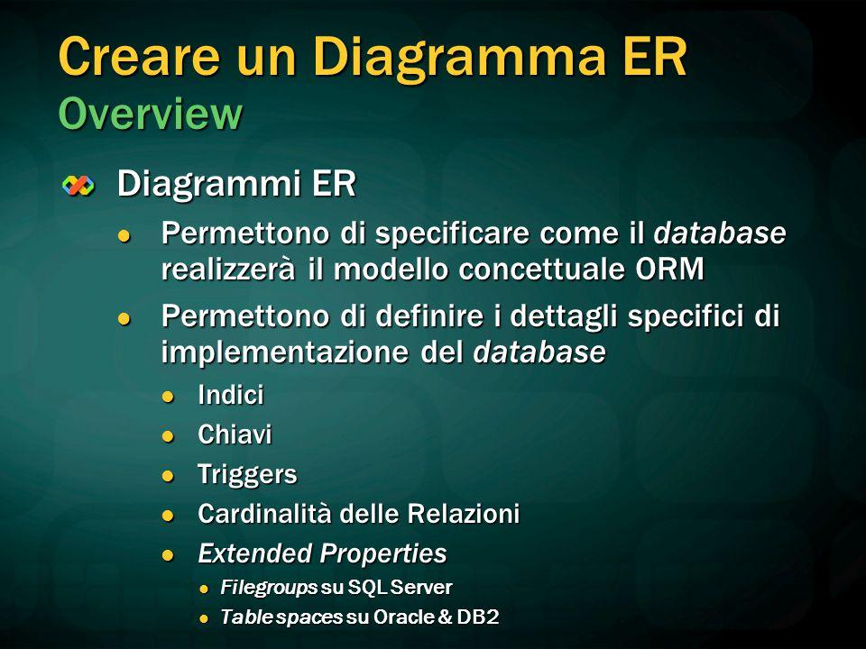 Creare un Diagramma ER Overview