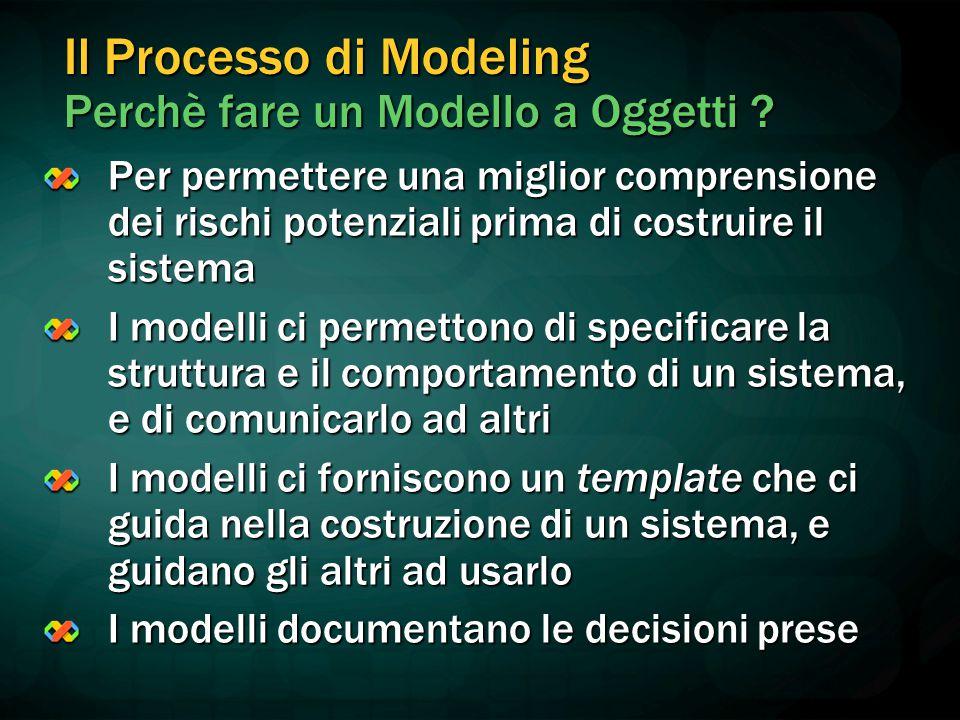Il Processo di Modeling Perchè fare un Modello a Oggetti