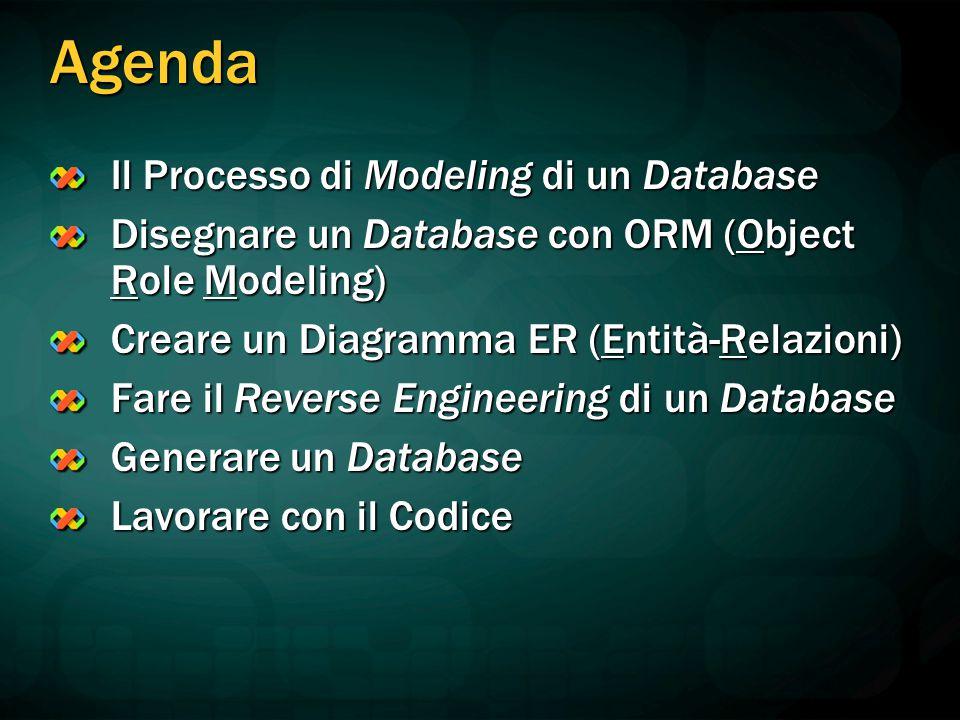Agenda Il Processo di Modeling di un Database