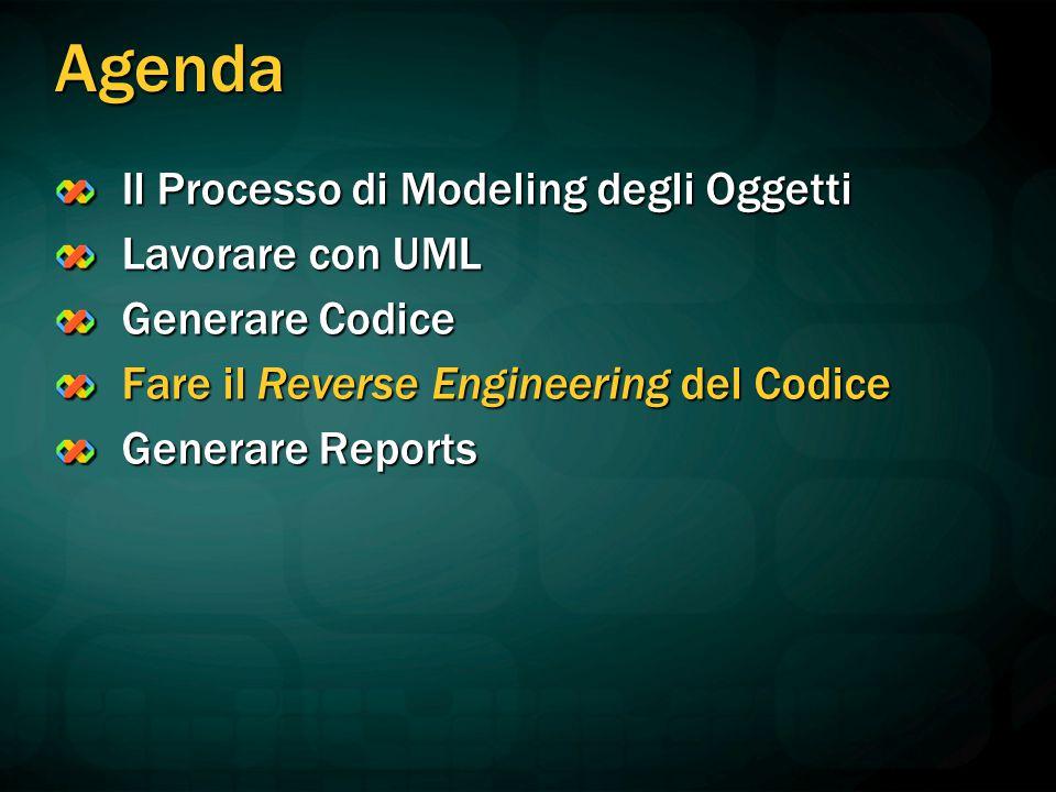 Agenda Il Processo di Modeling degli Oggetti Lavorare con UML