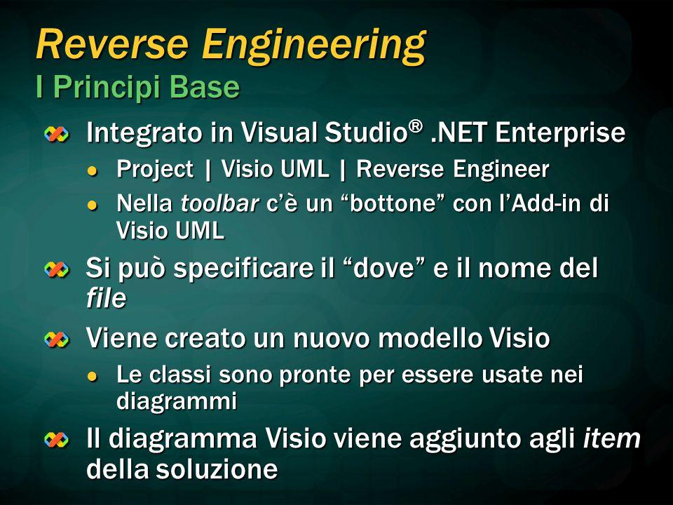 Reverse Engineering I Principi Base