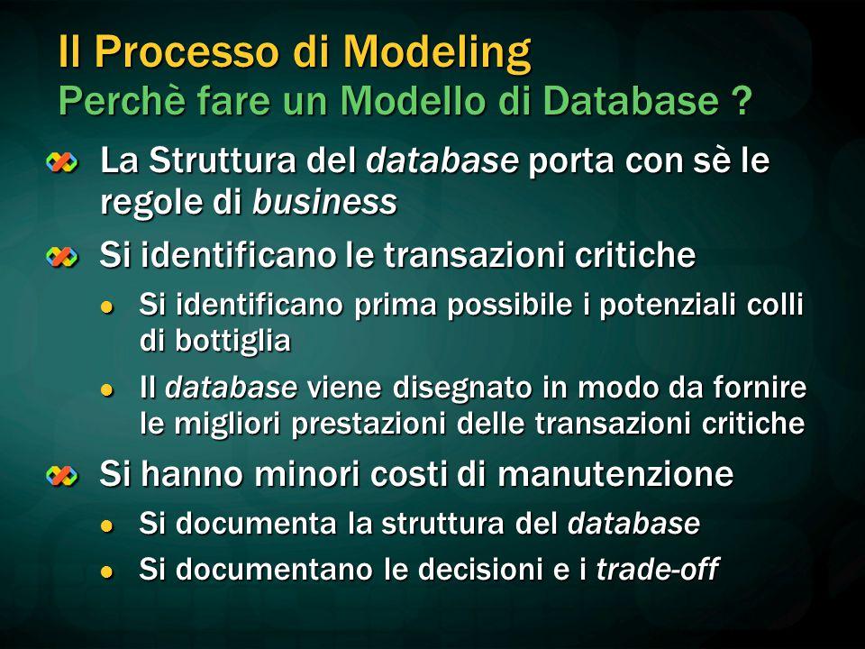 Il Processo di Modeling Perchè fare un Modello di Database