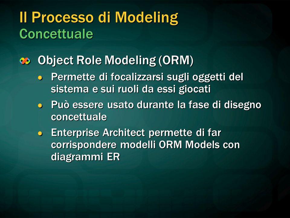 Il Processo di Modeling Concettuale