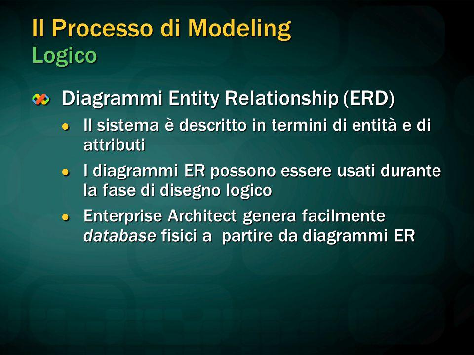 Il Processo di Modeling Logico