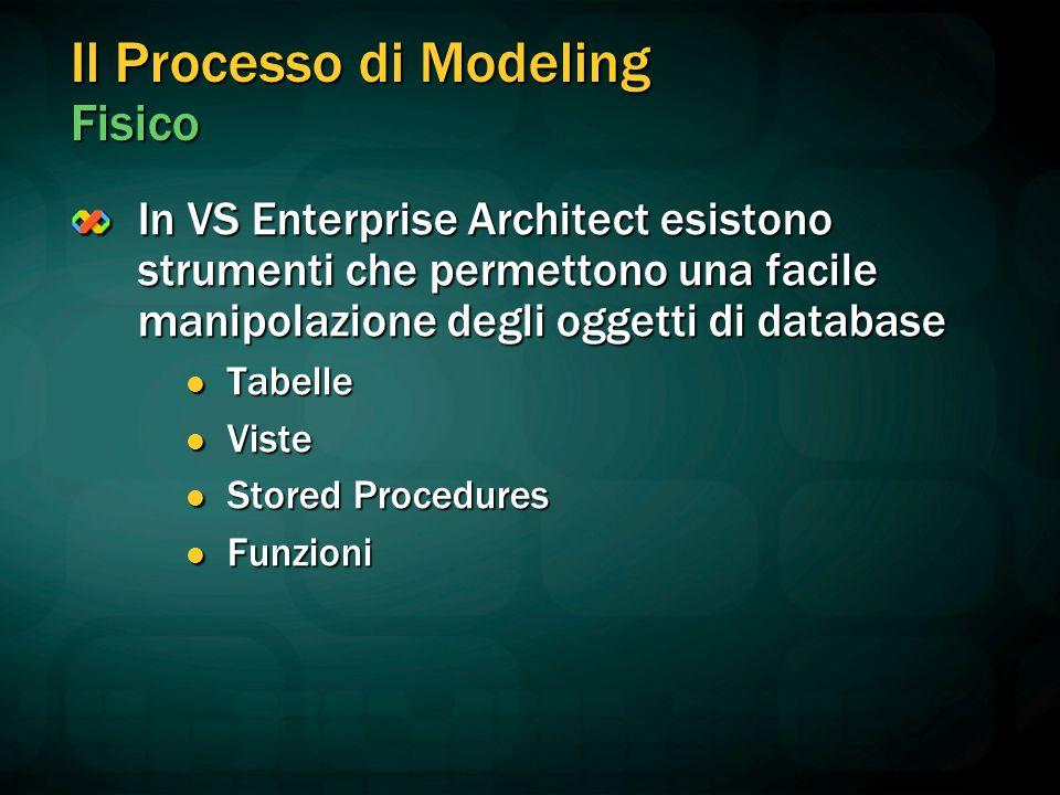 Il Processo di Modeling Fisico