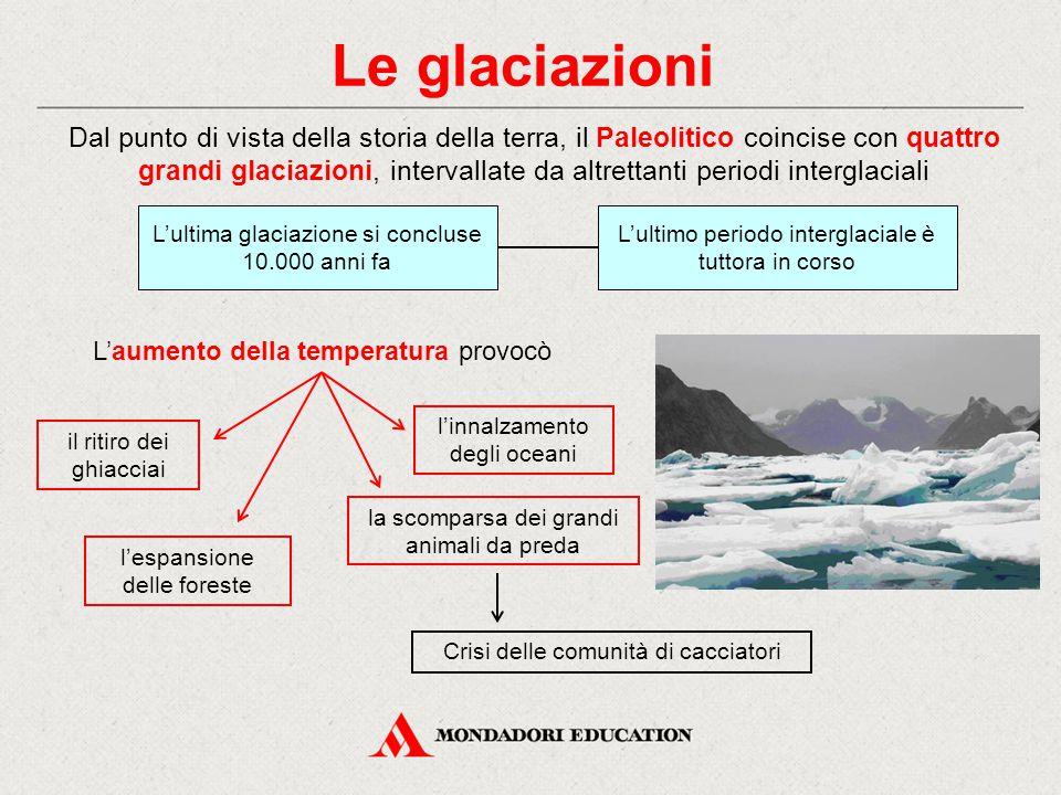 Le glaciazioni