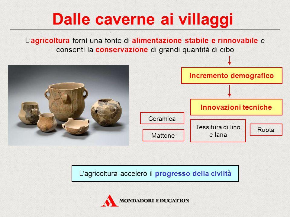 Dalle caverne ai villaggi