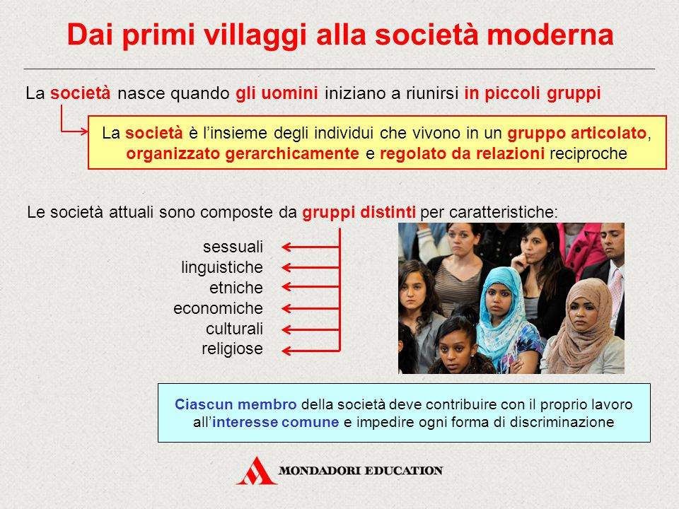 Dai primi villaggi alla società moderna