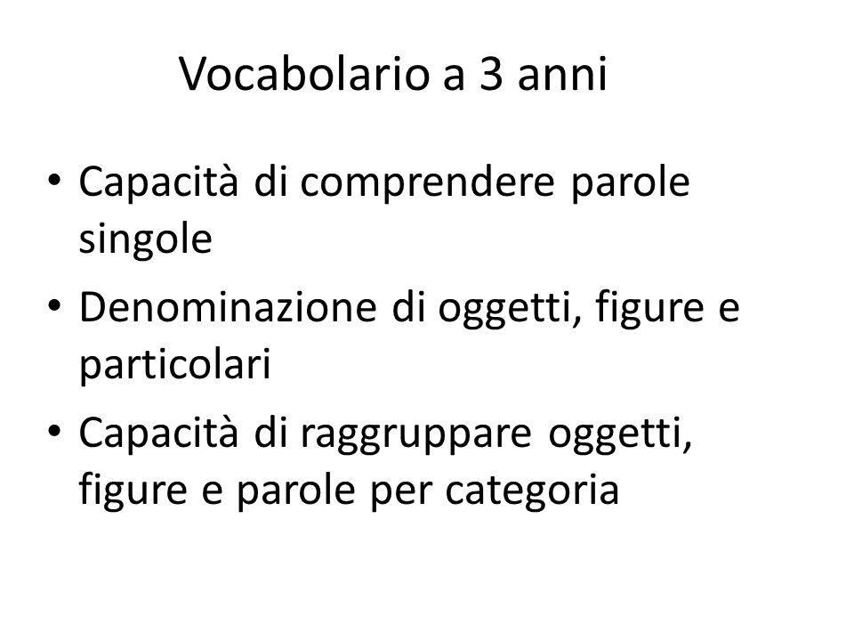 Vocabolario a 3 anni Capacità di comprendere parole singole