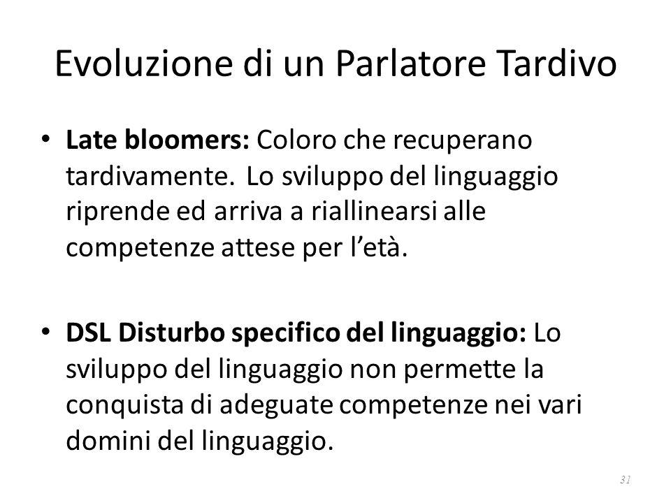 Evoluzione di un Parlatore Tardivo