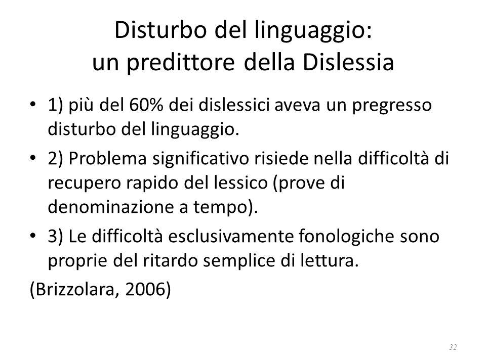 Disturbo del linguaggio: un predittore della Dislessia