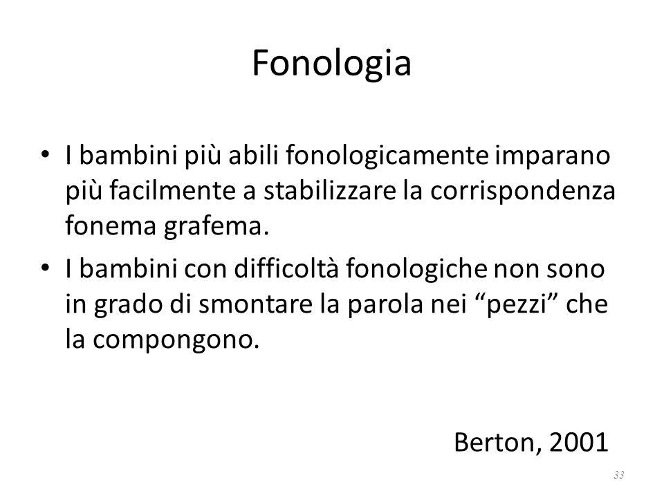 Fonologia I bambini più abili fonologicamente imparano più facilmente a stabilizzare la corrispondenza fonema grafema.