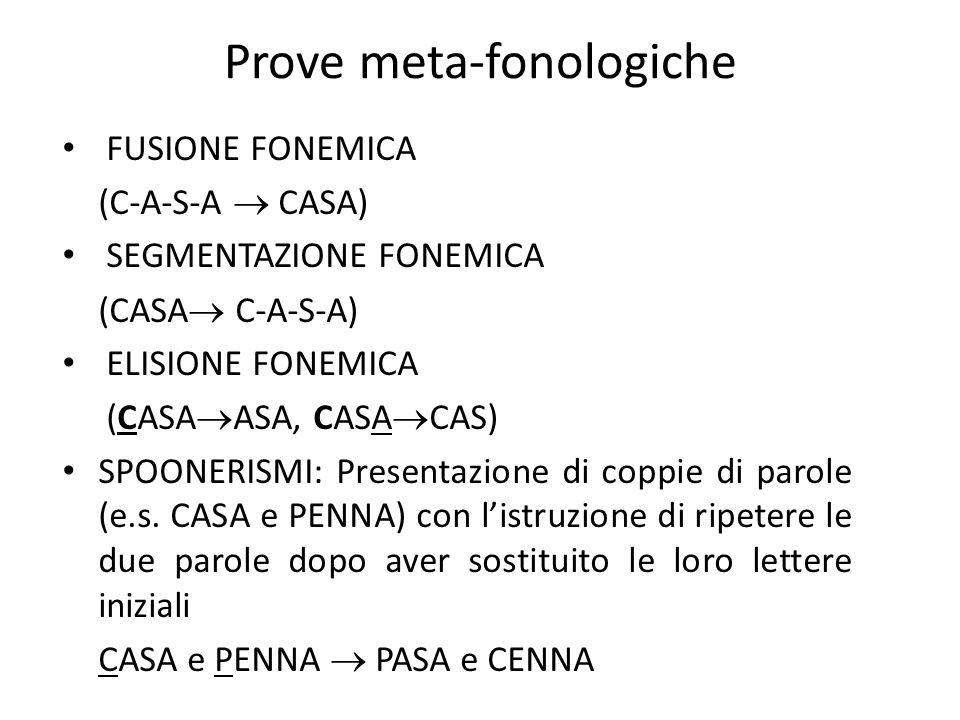 Prove meta-fonologiche