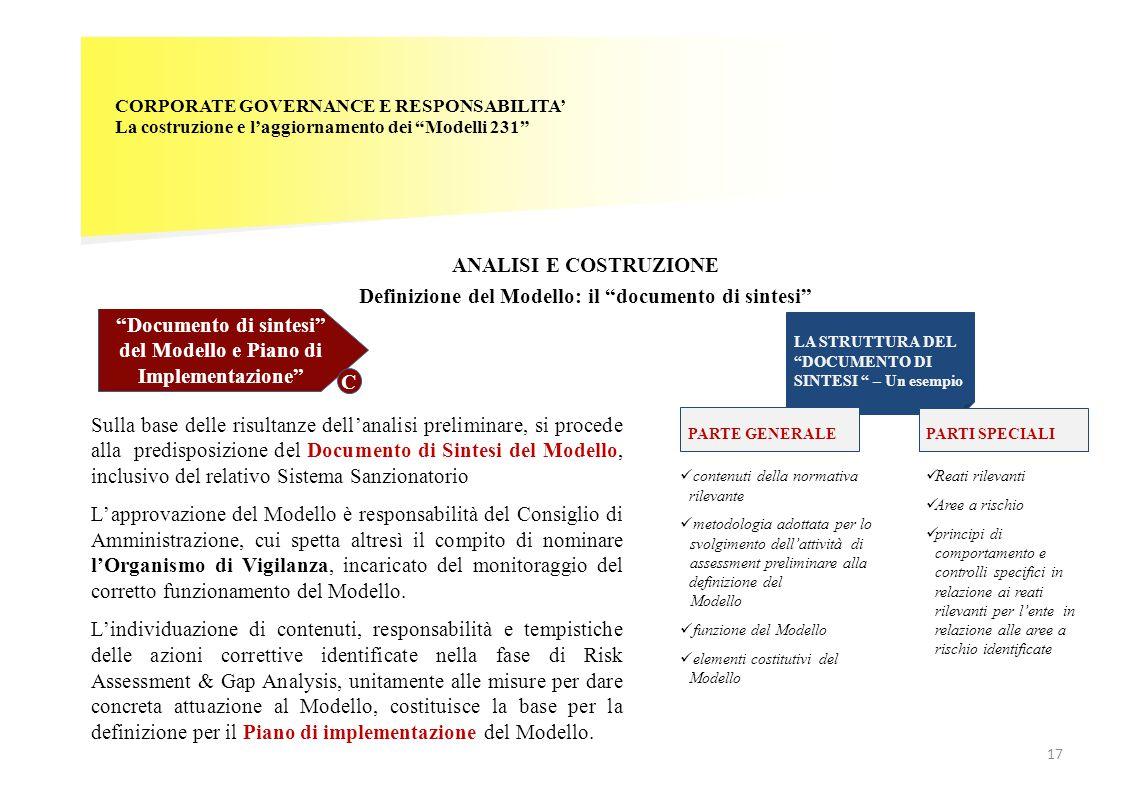 Corporate governance e responsabilit ppt scaricare - Modello di base del fiore ...