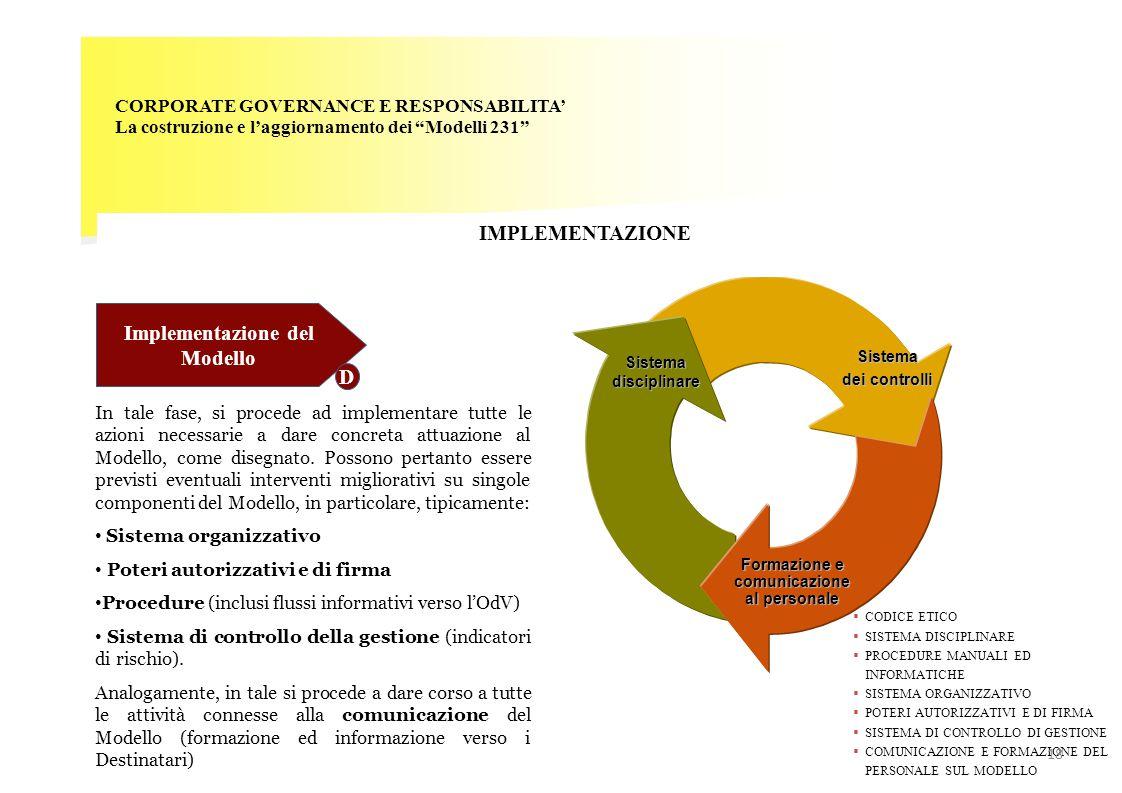 Implementazione del Modello Formazione e comunicazione