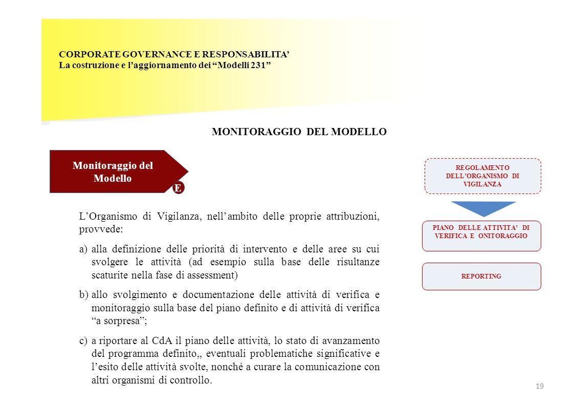 MONITORAGGIO DEL MODELLO Monitoraggio del Modello E