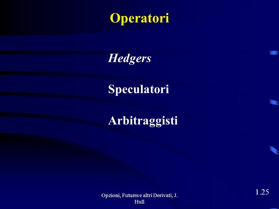 Opzioni, Futures e altri Derivati, J. Hull