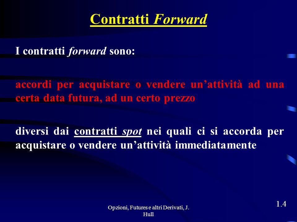 Esempi di Contratti Forward