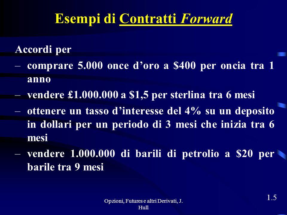 Come Funziona un Contratto Forward