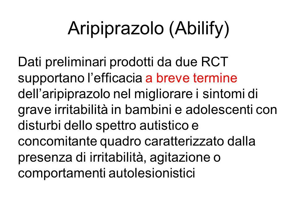 Aripiprazolo (Abilify)