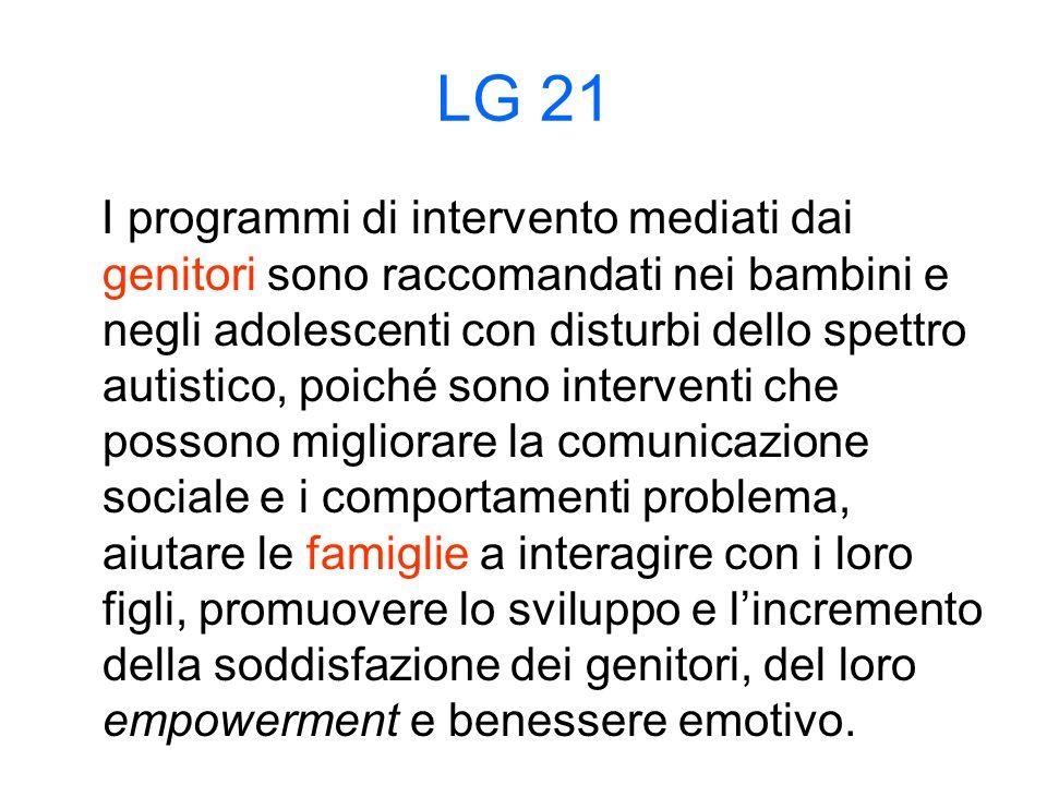 LG 21